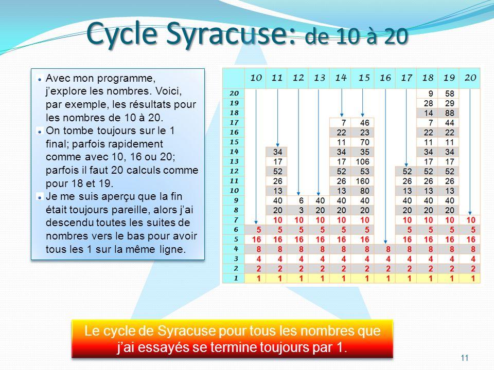 Cycle Syracuse: de 10 à 20 Avec mon programme, j'explore les nombres. Voici, par exemple, les résultats pour les nombres de 10 à 20.