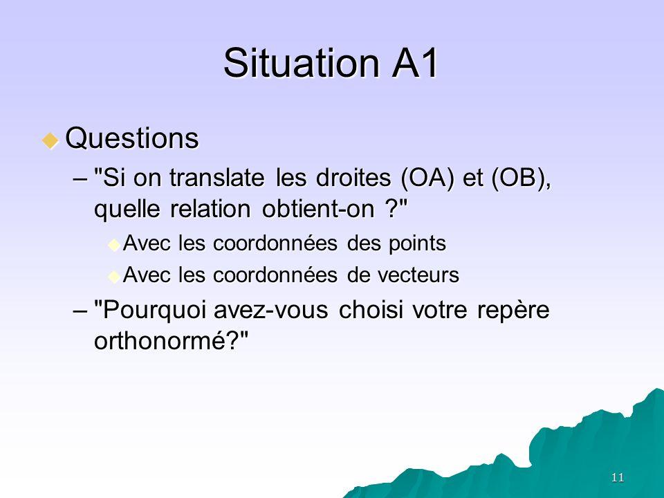 Situation A1 Questions. Si on translate les droites (OA) et (OB), quelle relation obtient-on Avec les coordonnées des points.