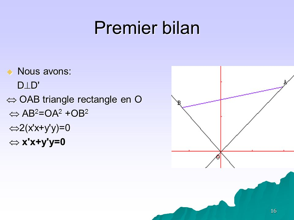 Premier bilan Nous avons: DD  OAB triangle rectangle en O