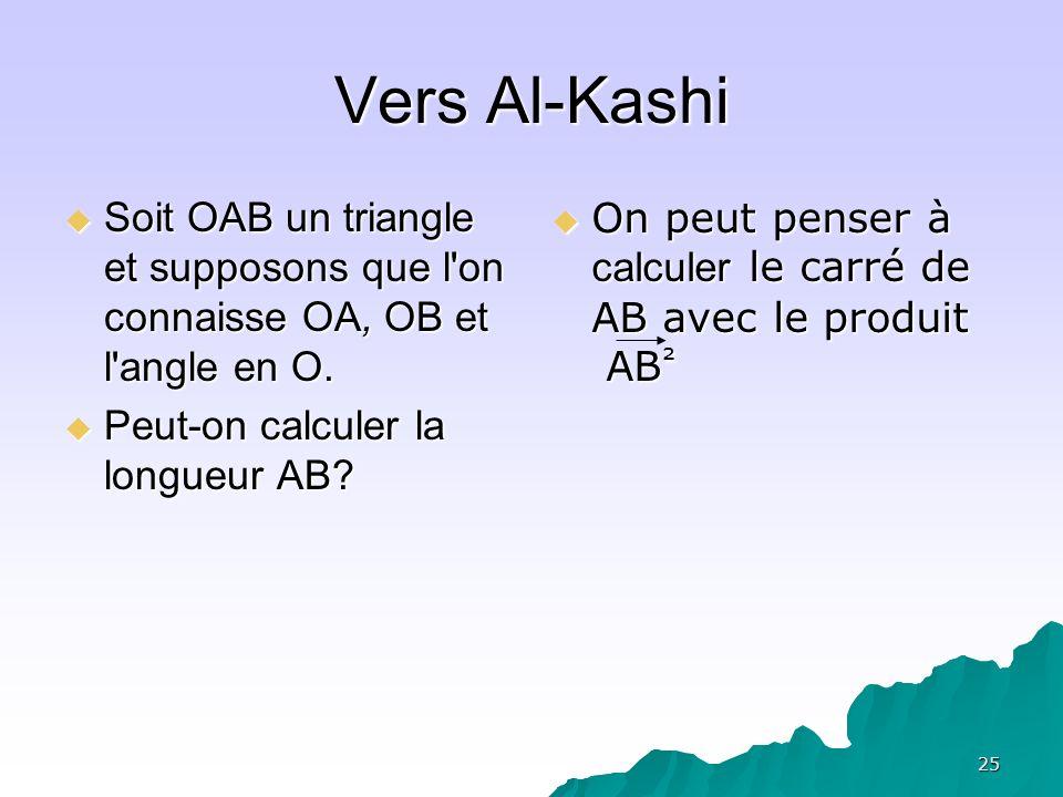 Vers Al-Kashi Soit OAB un triangle et supposons que l on connaisse OA, OB et l angle en O. Peut-on calculer la longueur AB