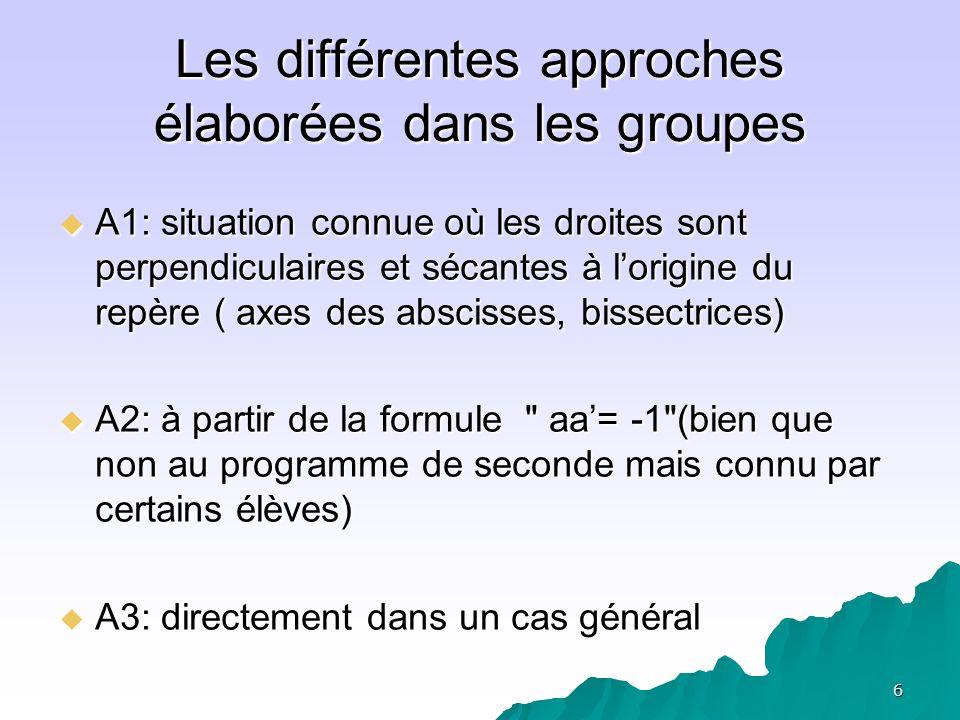 Les différentes approches élaborées dans les groupes