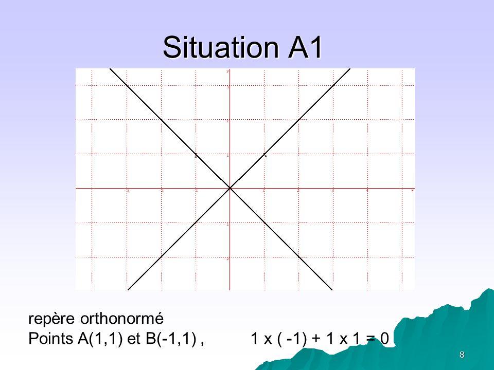 Situation A1 repère orthonormé