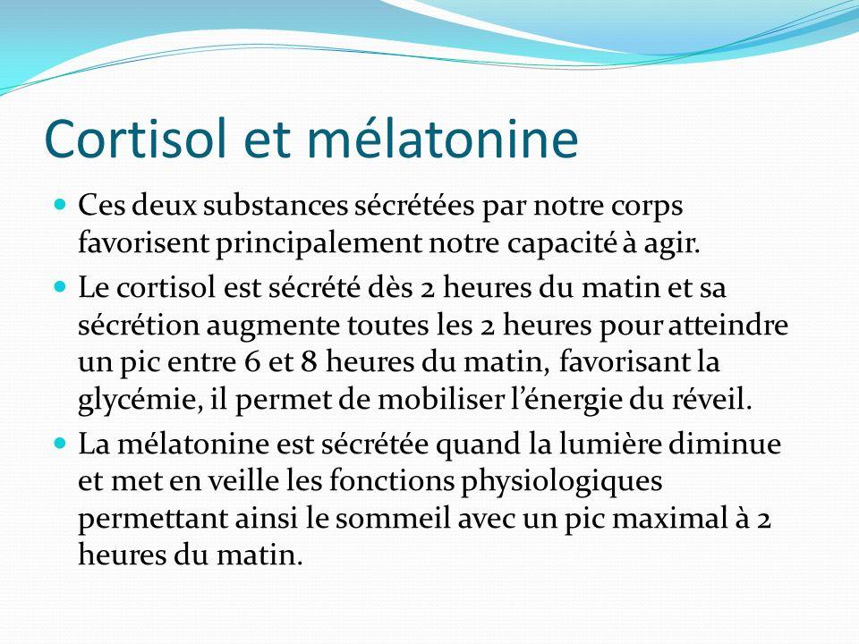 Cortisol et mélatonine