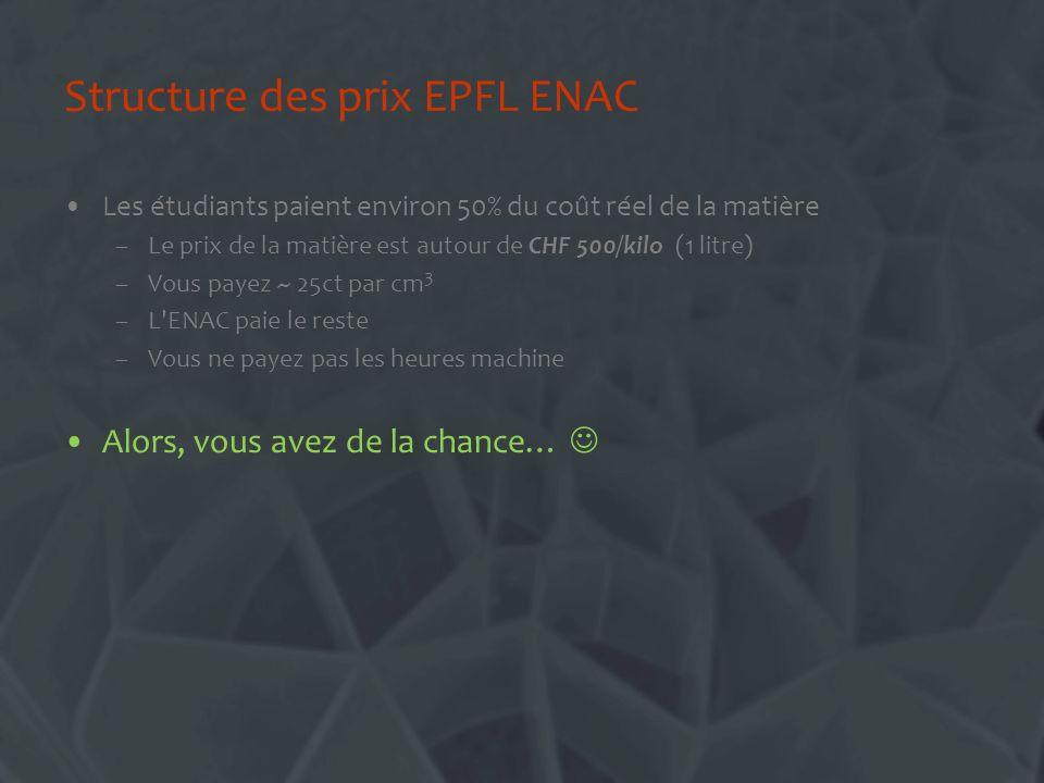 Structure des prix EPFL ENAC