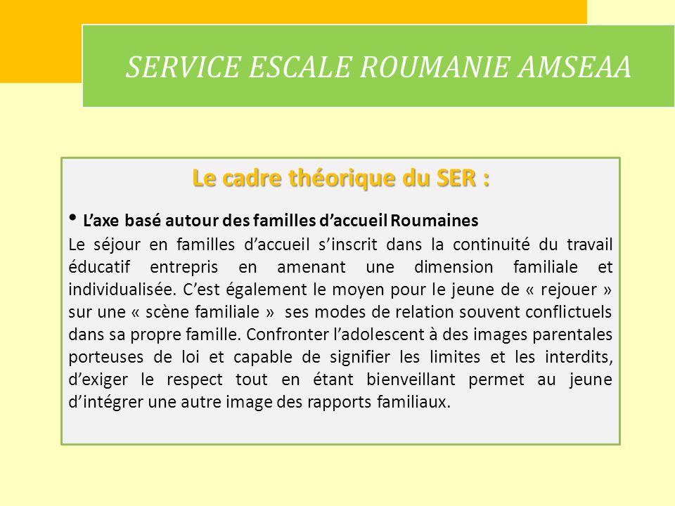 SERVICE ESCALE ROUMANIE AMSEAA