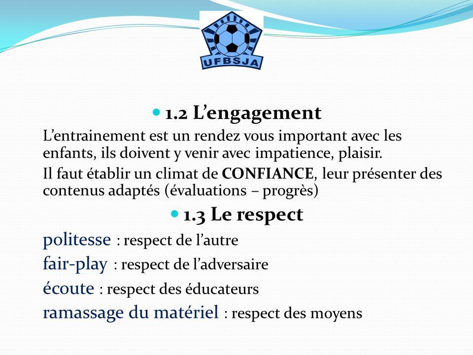 1.2 L'engagement 1.3 Le respect