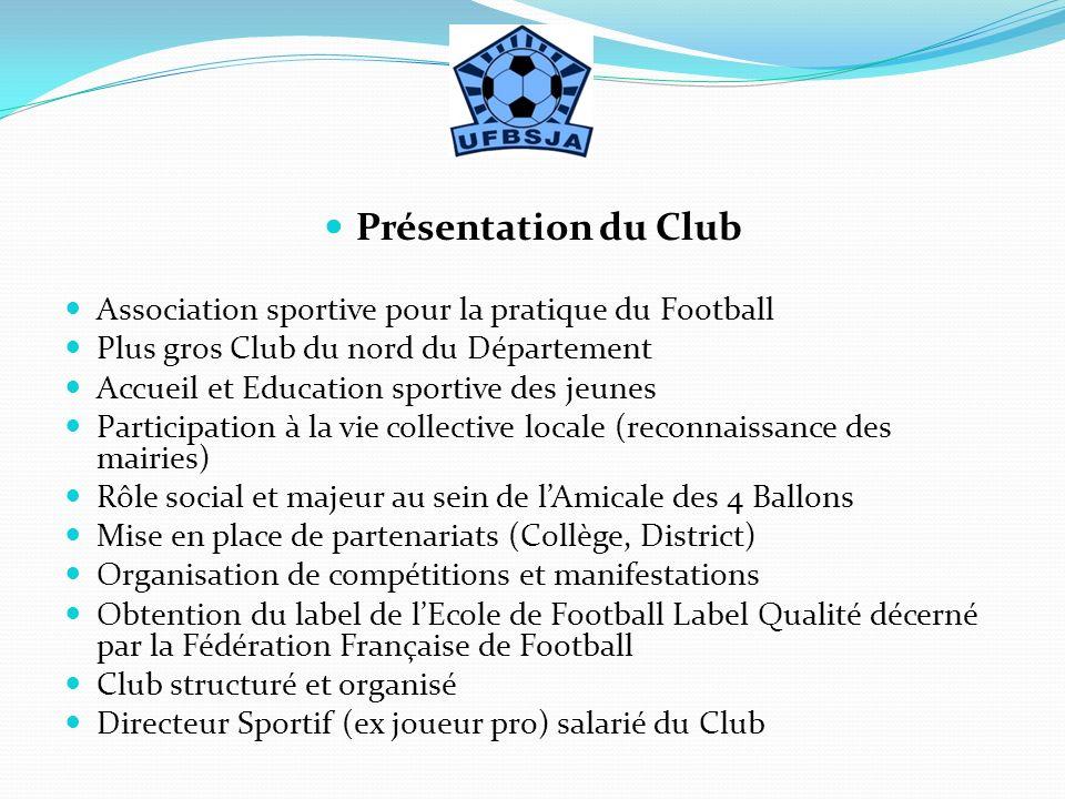 Présentation du Club Association sportive pour la pratique du Football