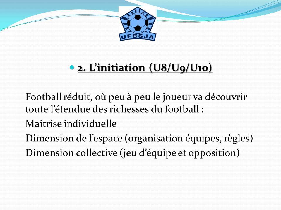 2. L'initiation (U8/U9/U10) Football réduit, où peu à peu le joueur va découvrir toute l'étendue des richesses du football :
