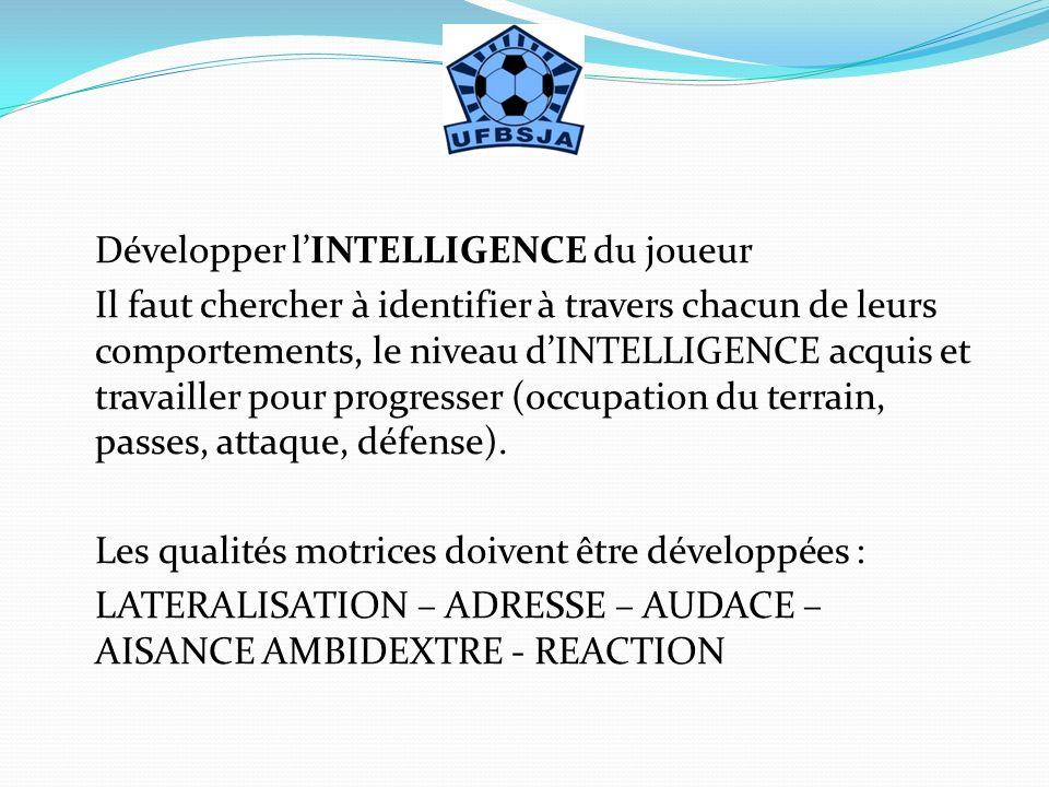 Développer l'INTELLIGENCE du joueur Il faut chercher à identifier à travers chacun de leurs comportements, le niveau d'INTELLIGENCE acquis et travailler pour progresser (occupation du terrain, passes, attaque, défense).