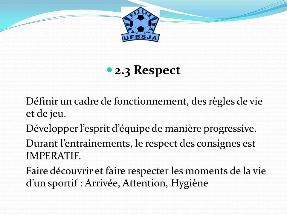 2.3 Respect Définir un cadre de fonctionnement, des règles de vie et de jeu. Développer l'esprit d'équipe de manière progressive.