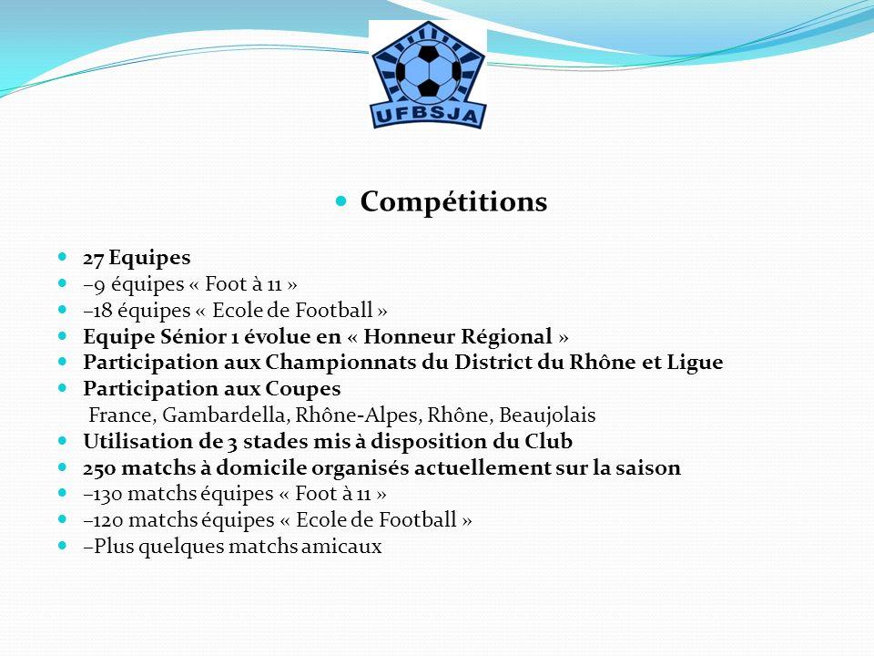 Compétitions 27 Equipes –9 équipes « Foot à 11 »