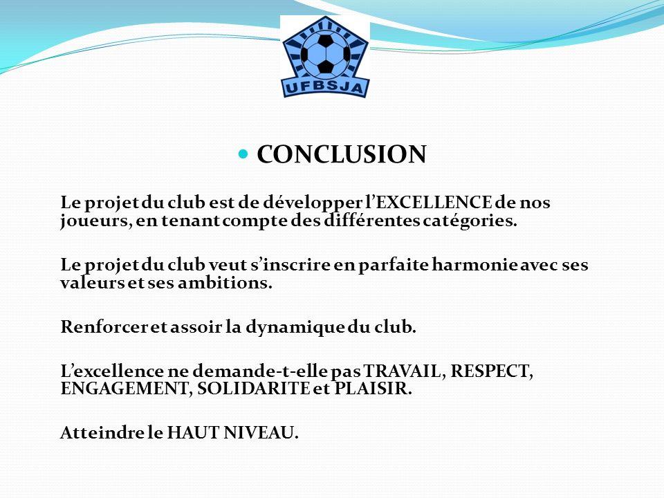 CONCLUSION Le projet du club est de développer l'EXCELLENCE de nos joueurs, en tenant compte des différentes catégories.