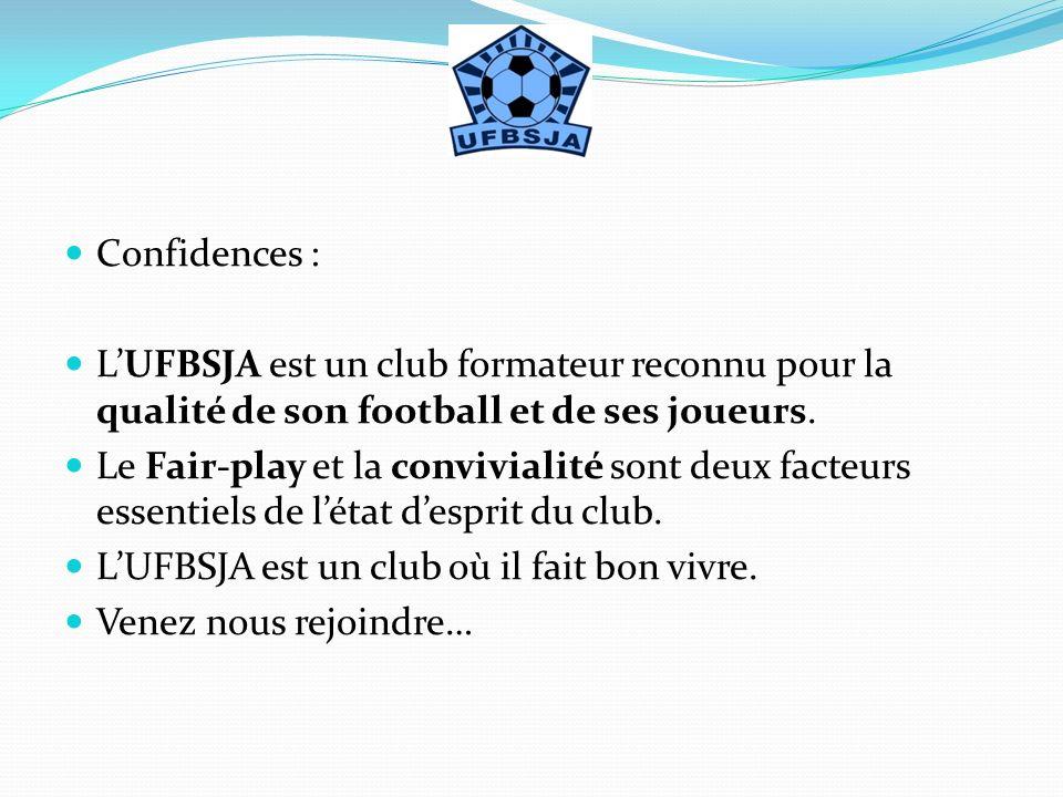 Confidences : L'UFBSJA est un club formateur reconnu pour la qualité de son football et de ses joueurs.