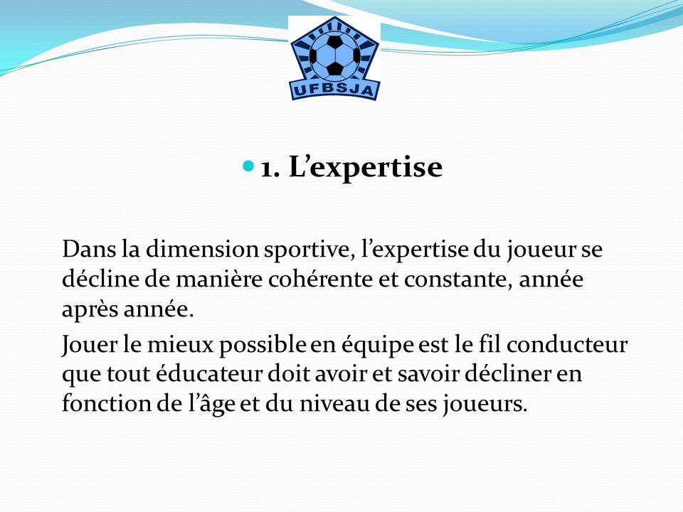 1. L'expertise Dans la dimension sportive, l'expertise du joueur se décline de manière cohérente et constante, année après année.