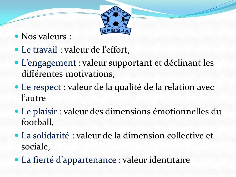 Nos valeurs : Le travail : valeur de l'effort, L'engagement : valeur supportant et déclinant les différentes motivations,
