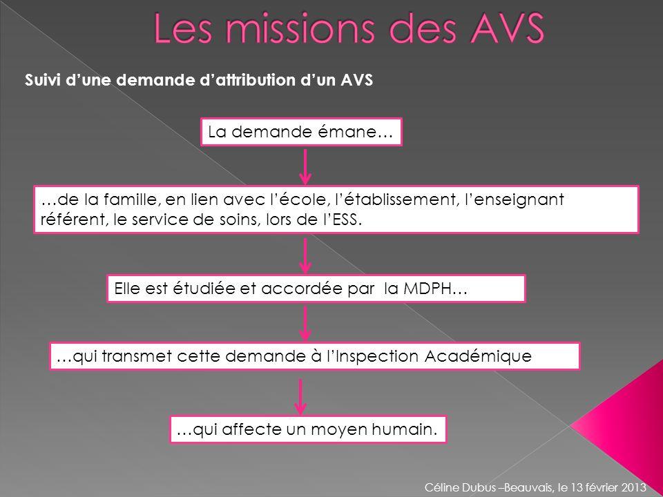Les missions des AVS Suivi d'une demande d'attribution d'un AVS