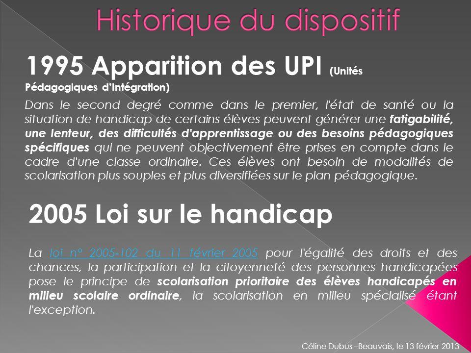 Historique du dispositif