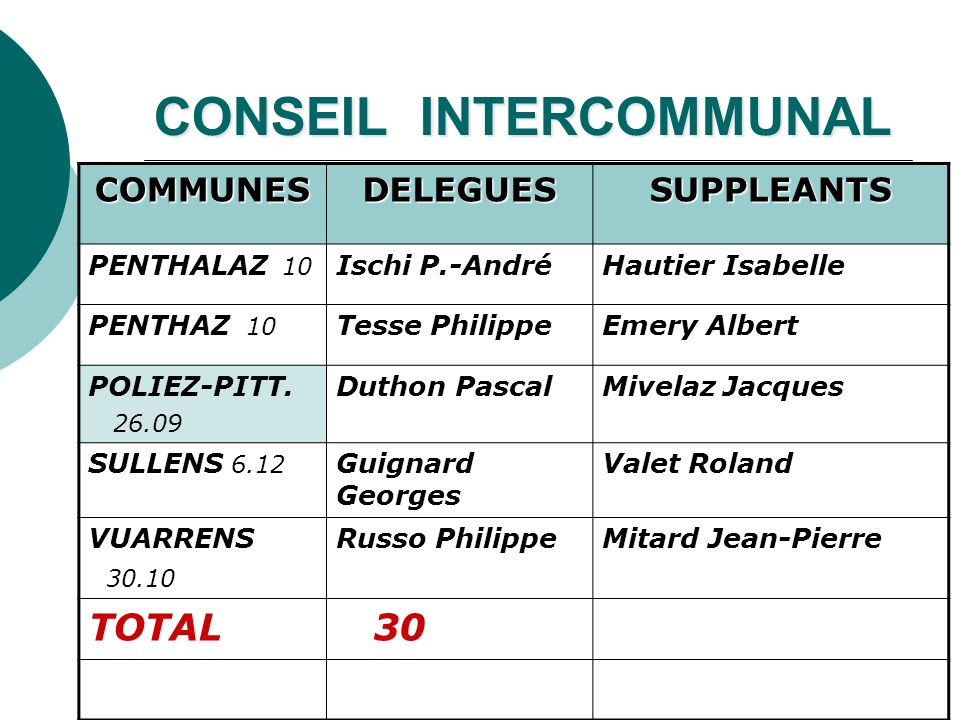 CONSEIL INTERCOMMUNAL