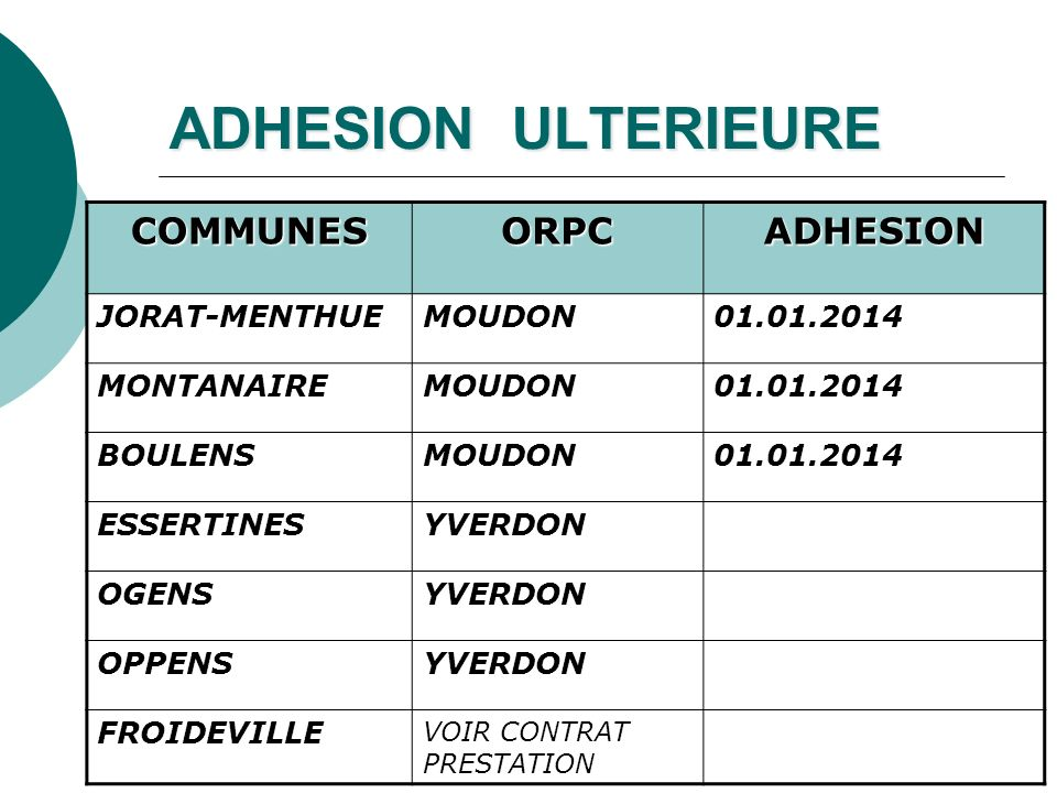 ADHESION ULTERIEURE COMMUNES ORPC ADHESION JORAT-MENTHUE MOUDON