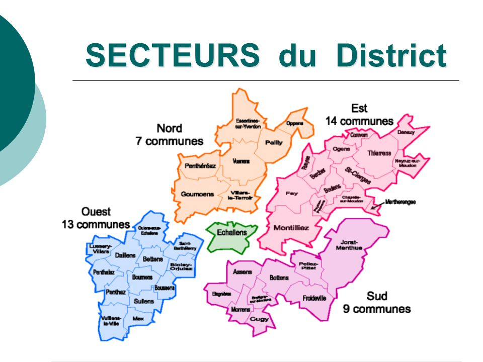 SECTEURS du District