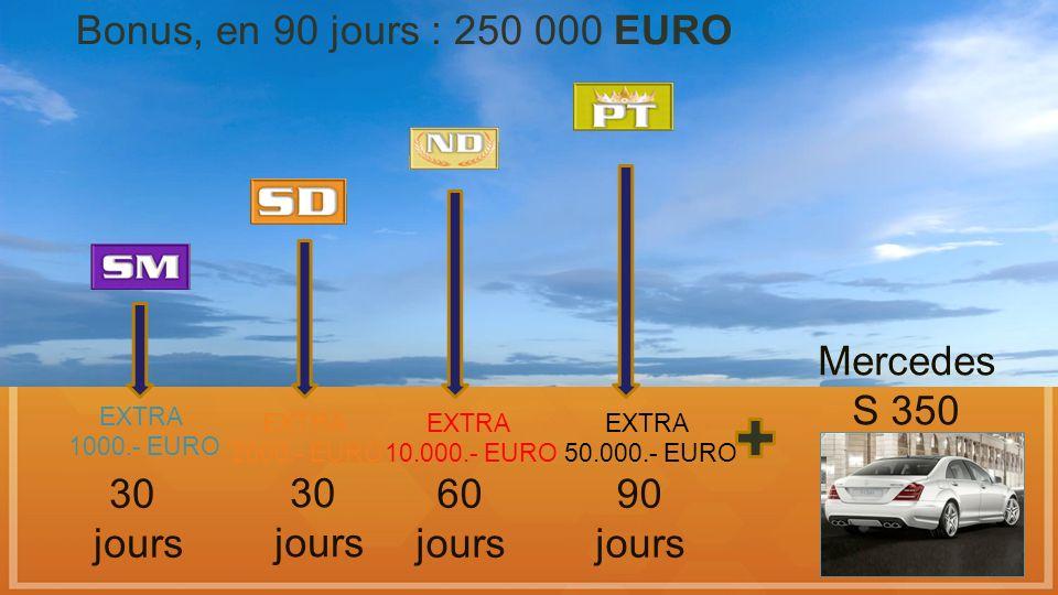 Bonus, en 90 jours : 250 000 EURO Mercedes S 350 30 jours 30 jours 60