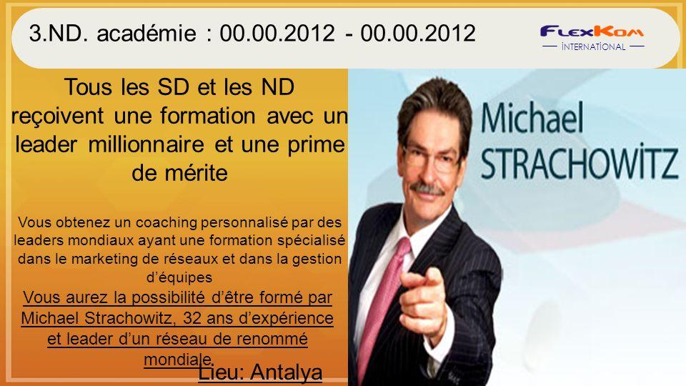 3.ND. académie : 00.00.2012 - 00.00.2012 Tous les SD et les ND
