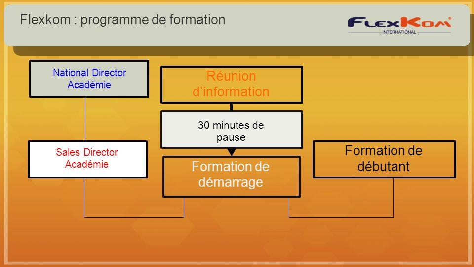 Flexkom : programme de formation