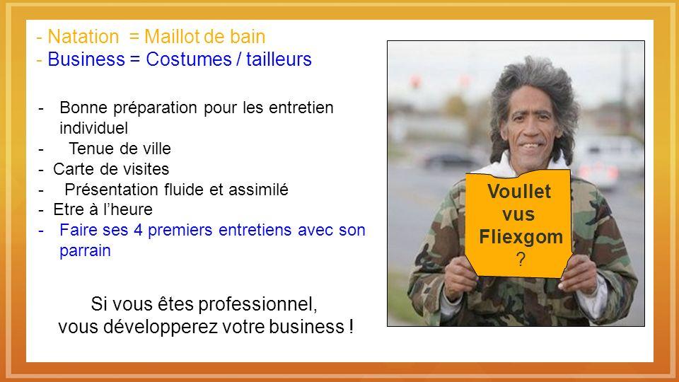 - Natation = Maillot de bain - Business = Costumes / tailleurs