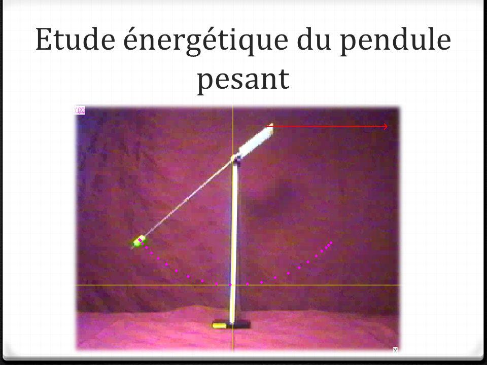 Etude énergétique du pendule pesant