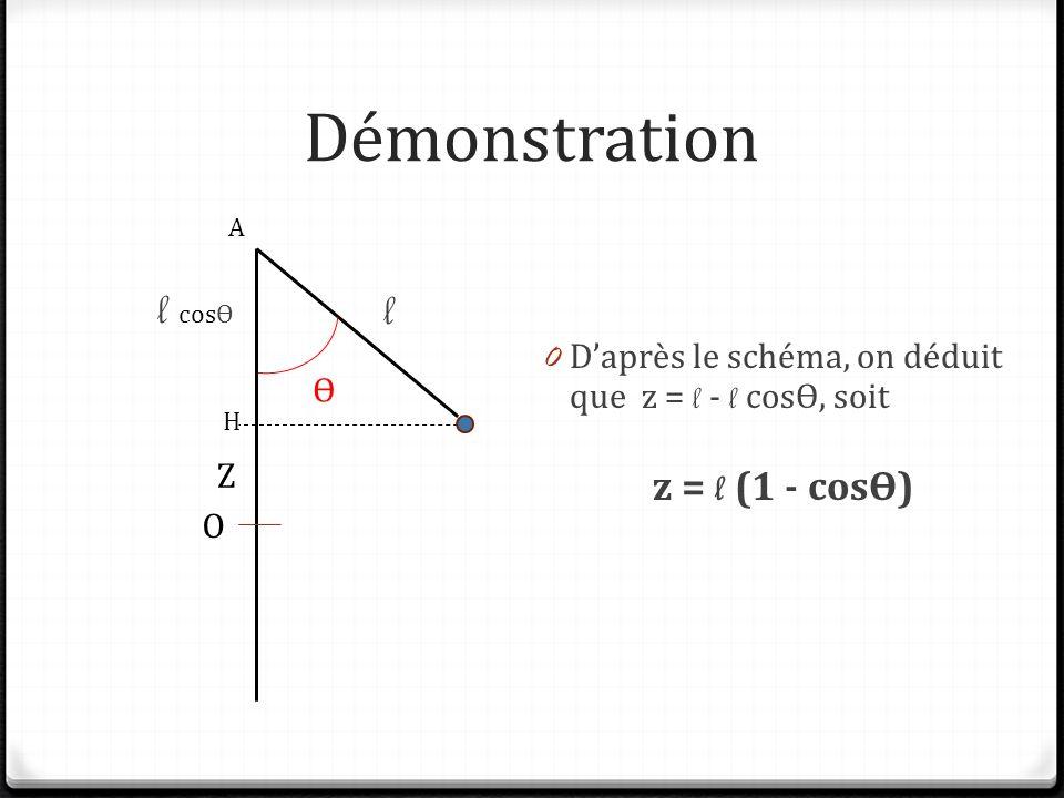 Démonstration l cosϴ l z = l (1 - cosϴ)