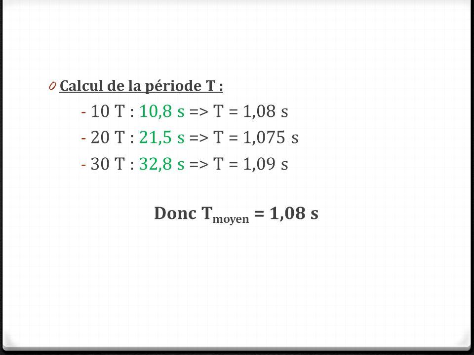 10 T : 10,8 s => T = 1,08 s 20 T : 21,5 s => T = 1,075 s