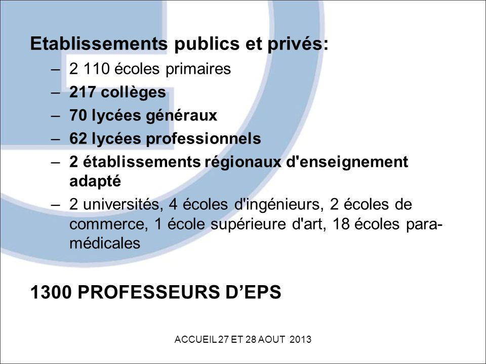 Etablissements publics et privés: