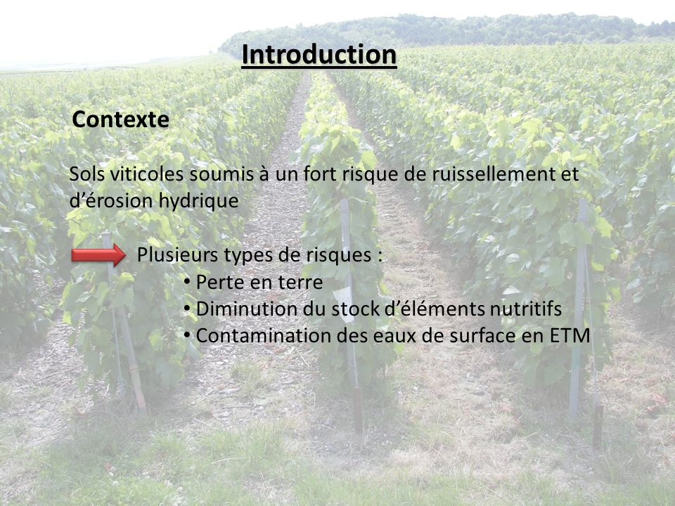 Introduction Contexte