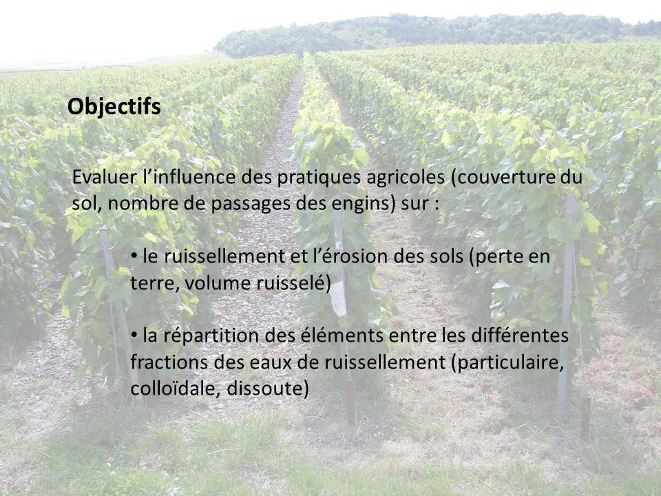 Objectifs Evaluer l'influence des pratiques agricoles (couverture du sol, nombre de passages des engins) sur :