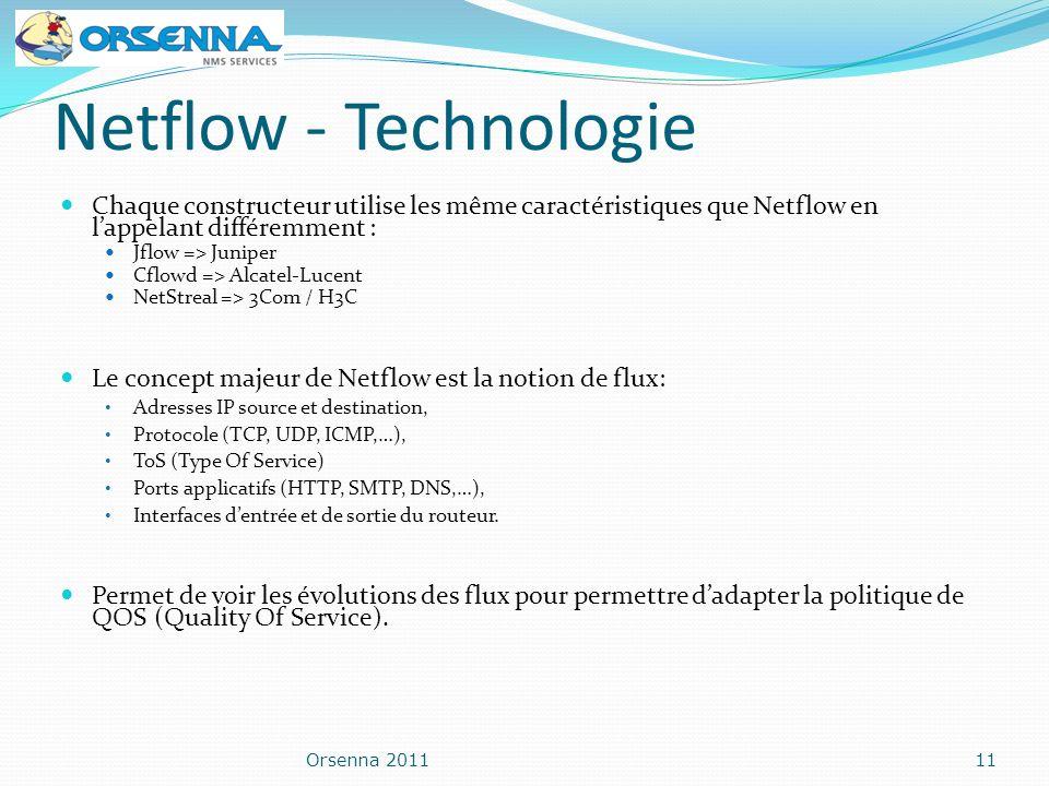 Netflow - Technologie Chaque constructeur utilise les même caractéristiques que Netflow en l'appelant différemment :