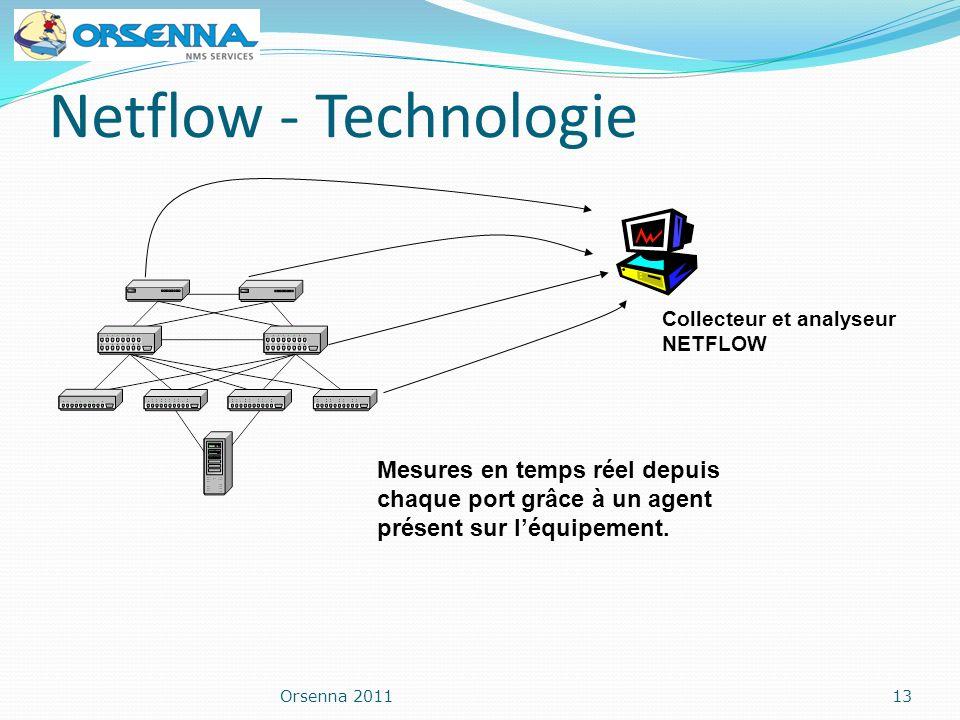 Netflow - Technologie Collecteur et analyseur NETFLOW. Mesures en temps réel depuis chaque port grâce à un agent présent sur l'équipement.