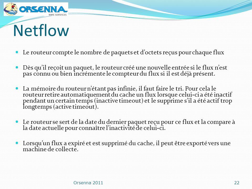 Netflow Le routeur compte le nombre de paquets et d'octets reçus pour chaque flux.
