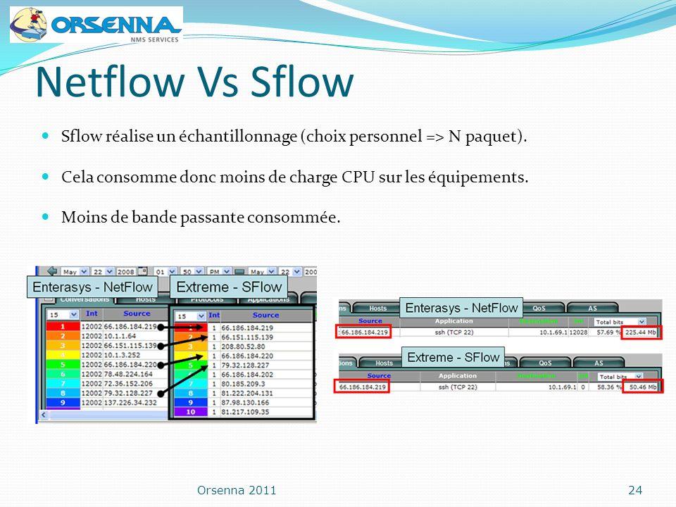 Netflow Vs Sflow Sflow réalise un échantillonnage (choix personnel => N paquet). Cela consomme donc moins de charge CPU sur les équipements.
