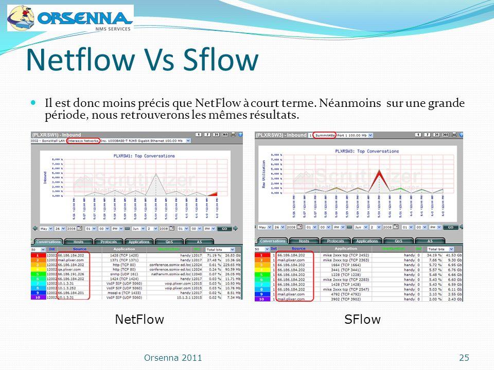 Netflow Vs Sflow Il est donc moins précis que NetFlow à court terme. Néanmoins sur une grande période, nous retrouverons les mêmes résultats.