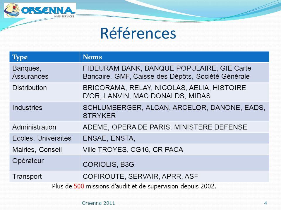 Références Type Noms Banques, Assurances