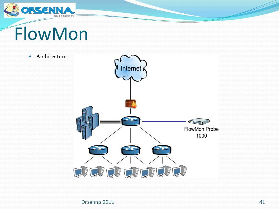 FlowMon Architecture Orsenna 2011
