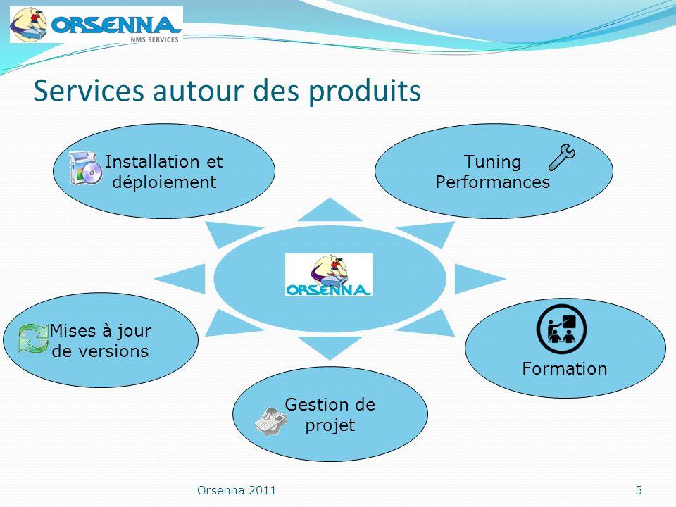 Services autour des produits