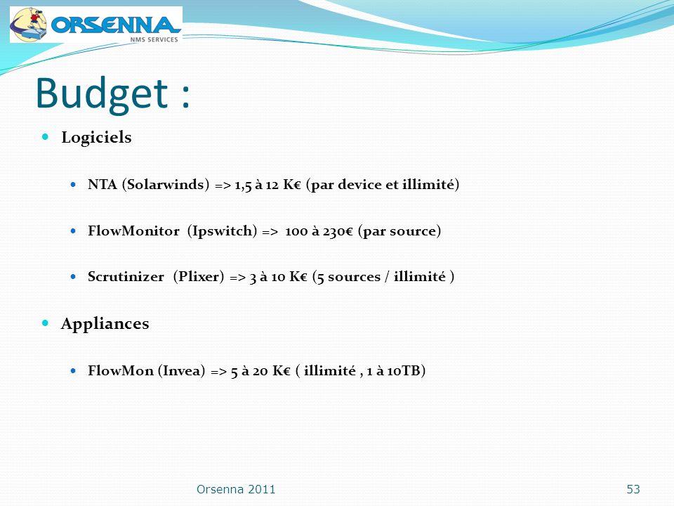 Budget : Logiciels Appliances