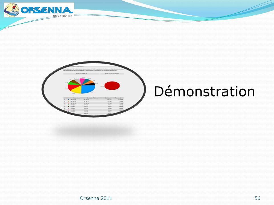 Démonstration Orsenna 2011