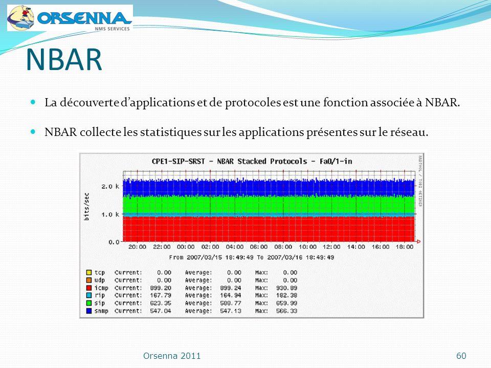 NBAR La découverte d'applications et de protocoles est une fonction associée à NBAR.