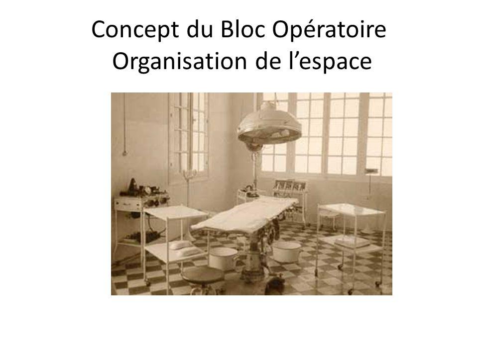 Concept du Bloc Opératoire Organisation de l'espace