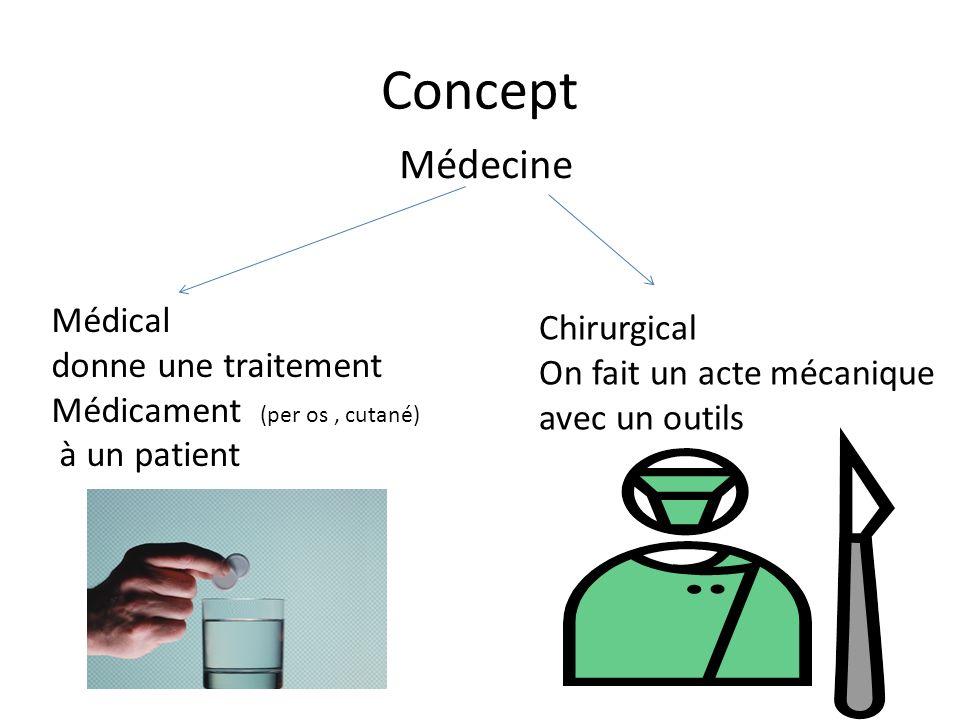 Concept Médecine Médical Chirurgical donne une traitement
