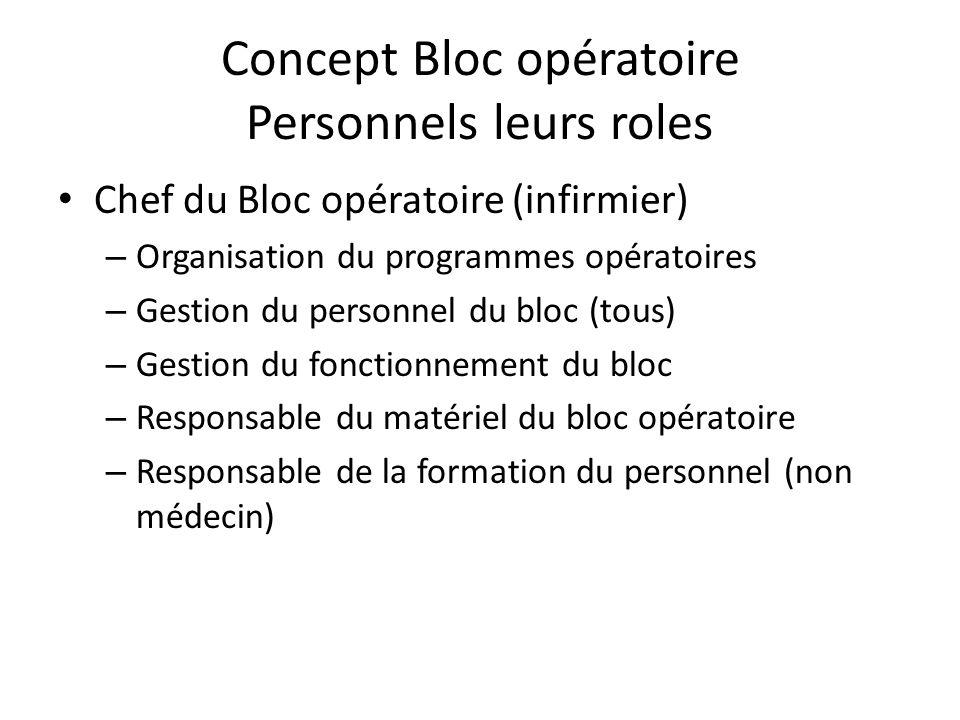 Concept Bloc opératoire Personnels leurs roles