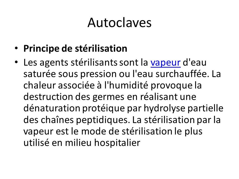 Autoclaves Principe de stérilisation