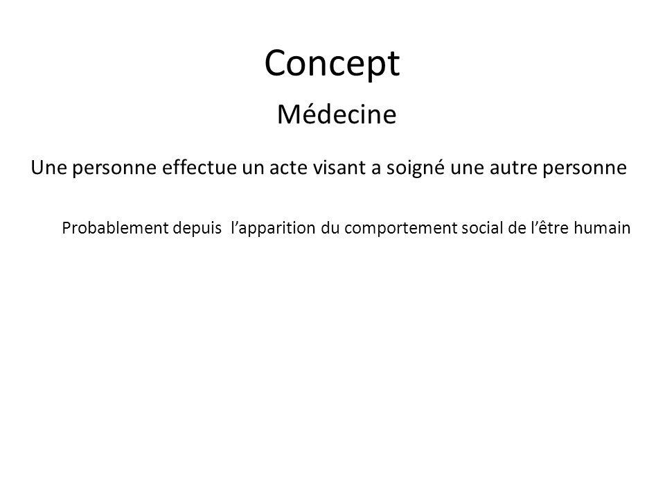 Concept Médecine. Une personne effectue un acte visant a soigné une autre personne.